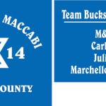 Maccabi front and back proofs